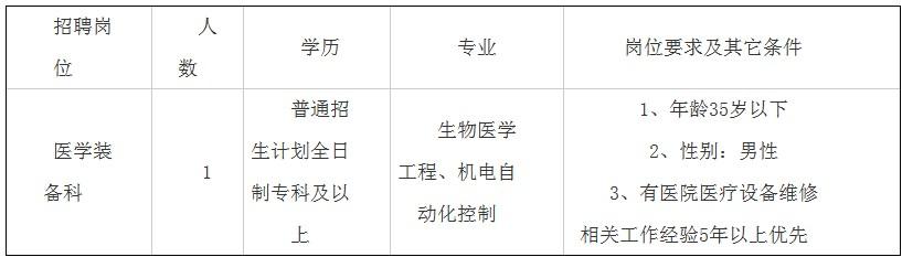 2019年云南昆明市第一人民医院招聘公告